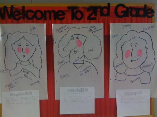 Blackshear 2nd grade ELA Intergration Bulletin Board