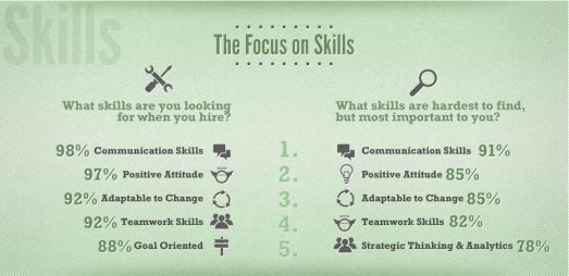 skillsfocus