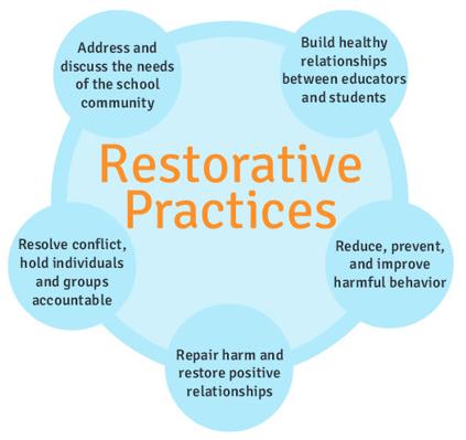 restorative-practices